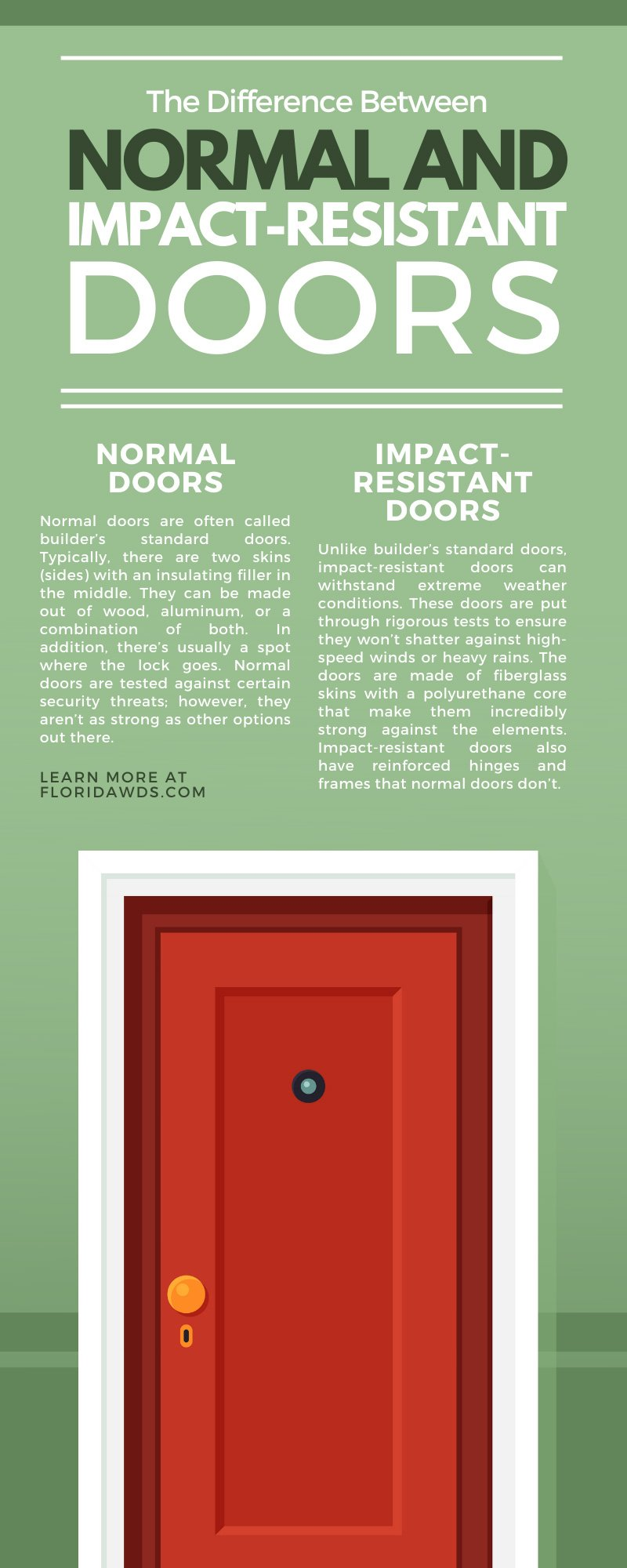 The Difference Between Normal and Impact-Resistant Doors